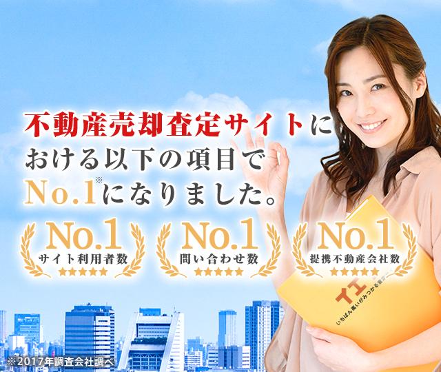 不動産売却価格査定サイトにおける以下の項目でNo.1になりました。